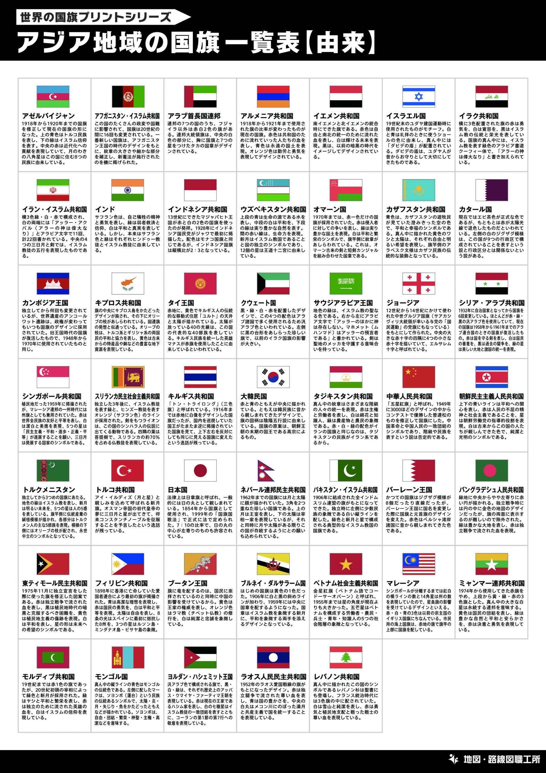 アジア地域の国旗一覧表【由来】