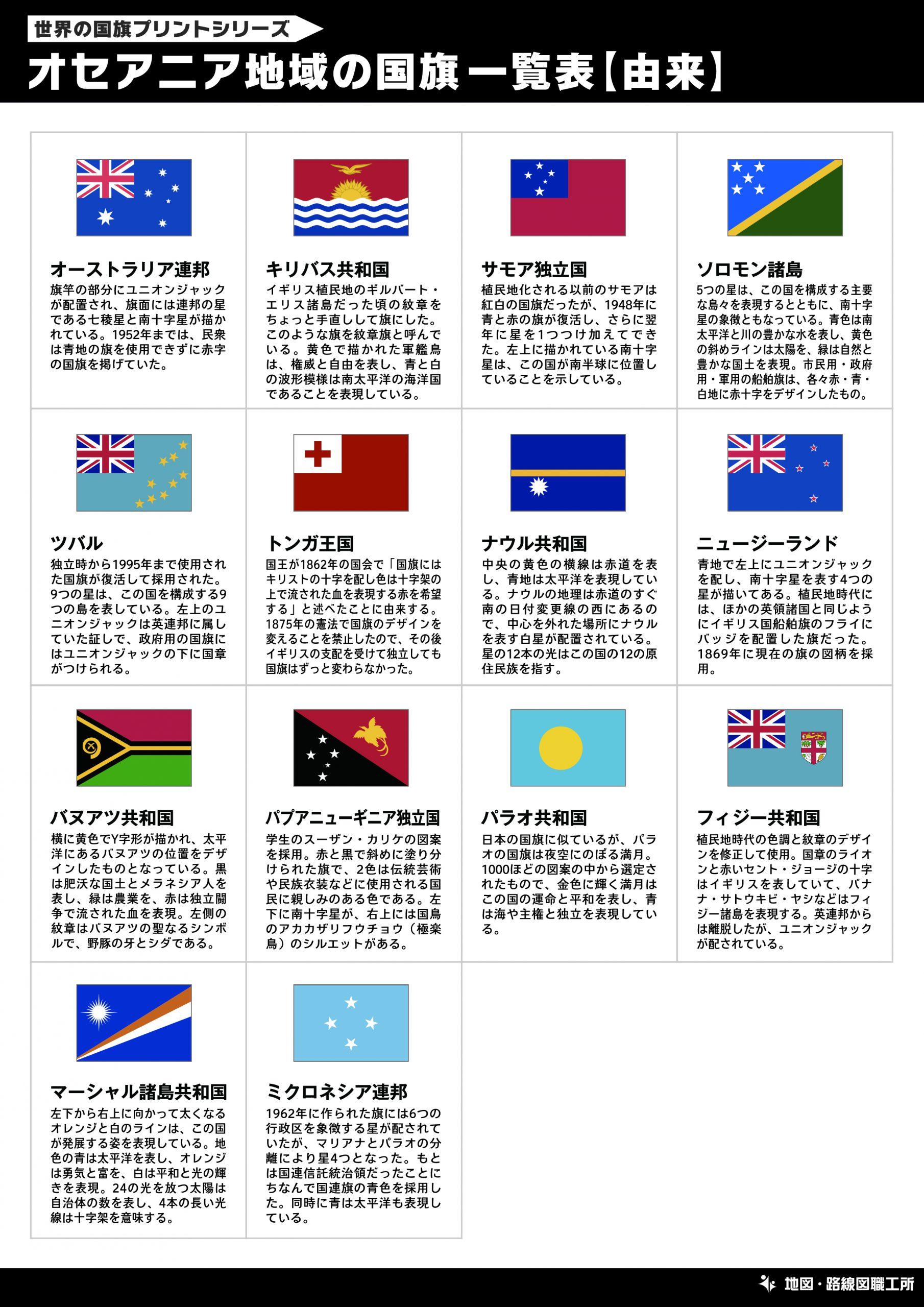 オセアニア地域の国旗一覧表【由来】