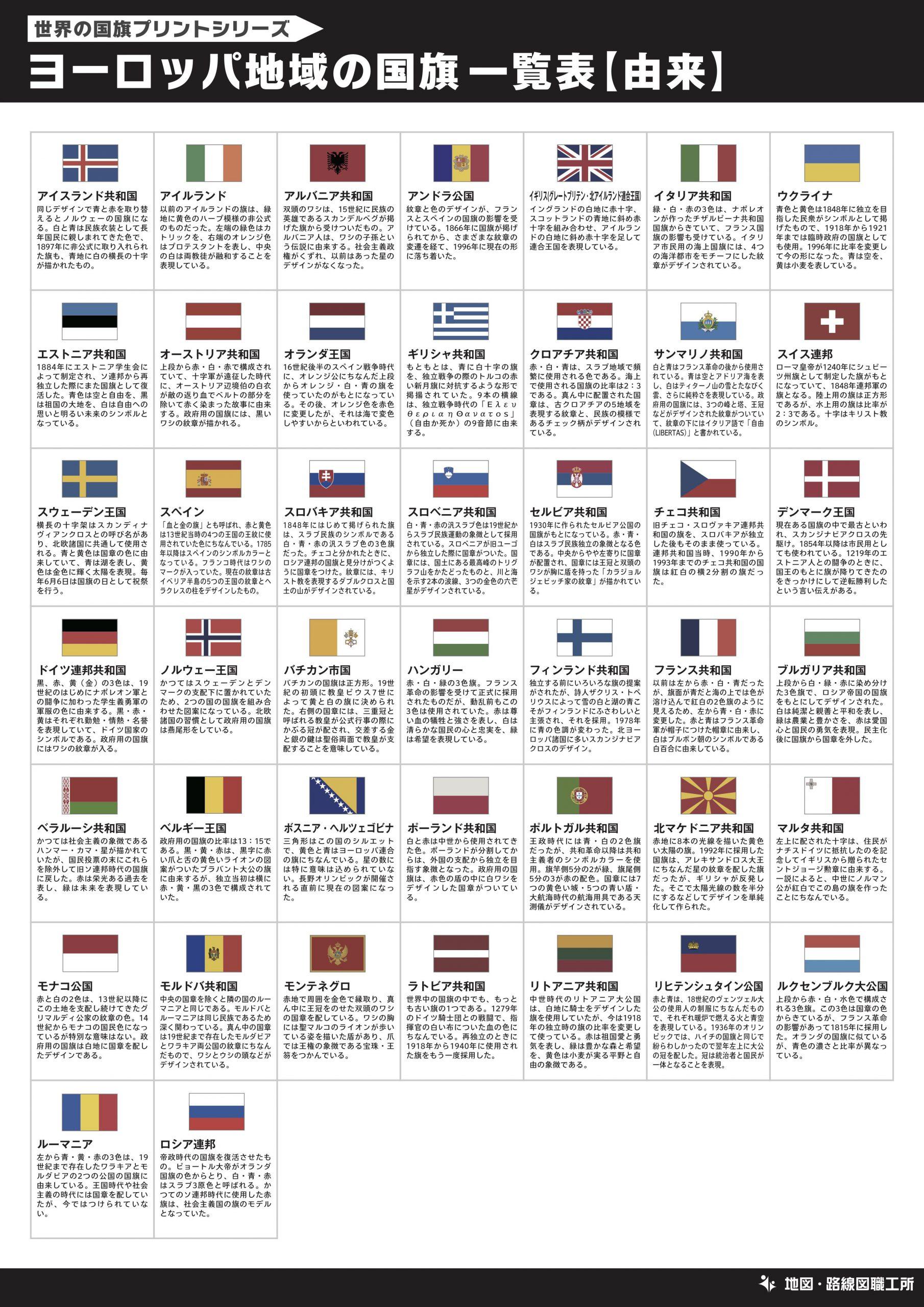 ヨーロッパ地域の国旗一覧表【由来】