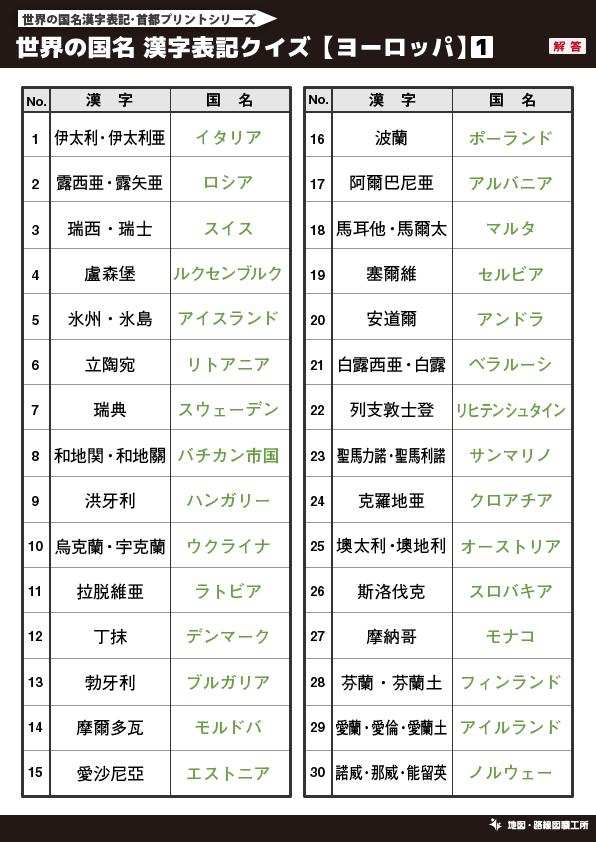 世界の国名 漢字表記クイズ【ヨーロッパ】