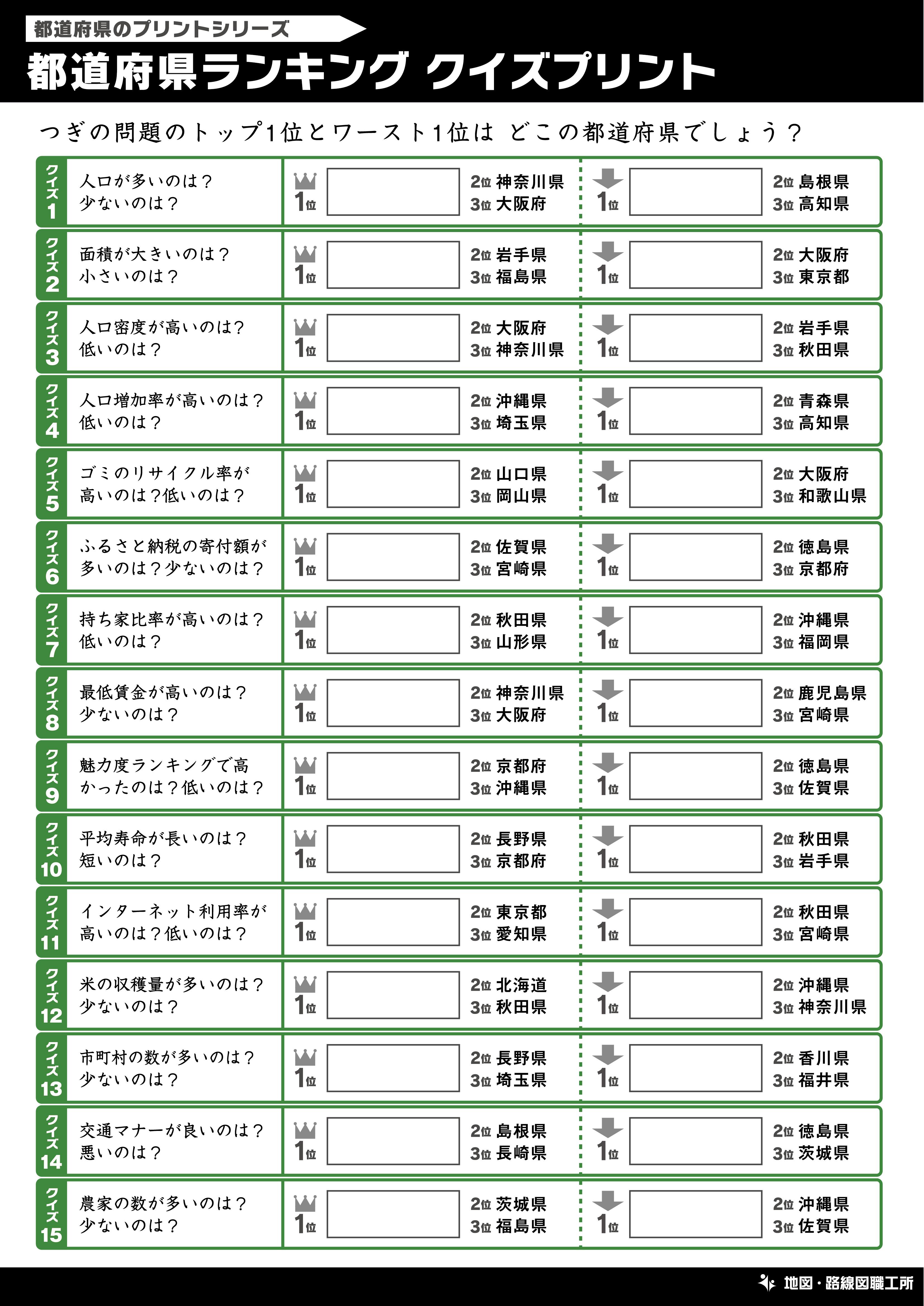 都道府県ランキング クイズプリント