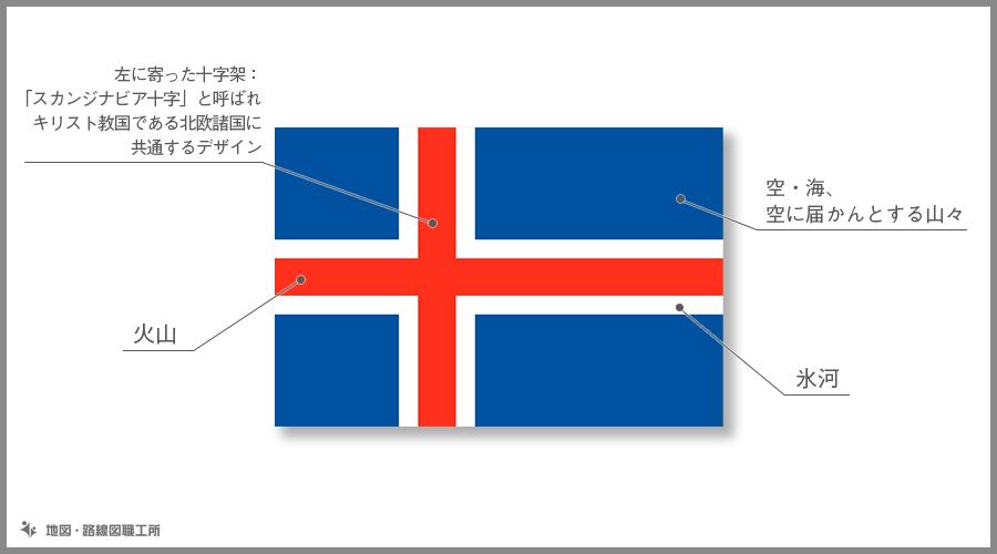 アイスランド共和国 国旗の由来・意味