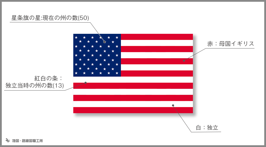 アメリカ合衆国 国旗の由来・意味