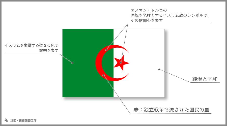 アルジェリア民主人民共和国 国旗の由来・意味