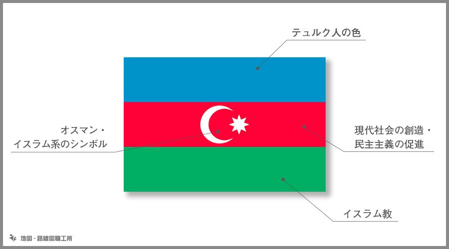 アゼルバイジャン共和国 国旗の由来・意味