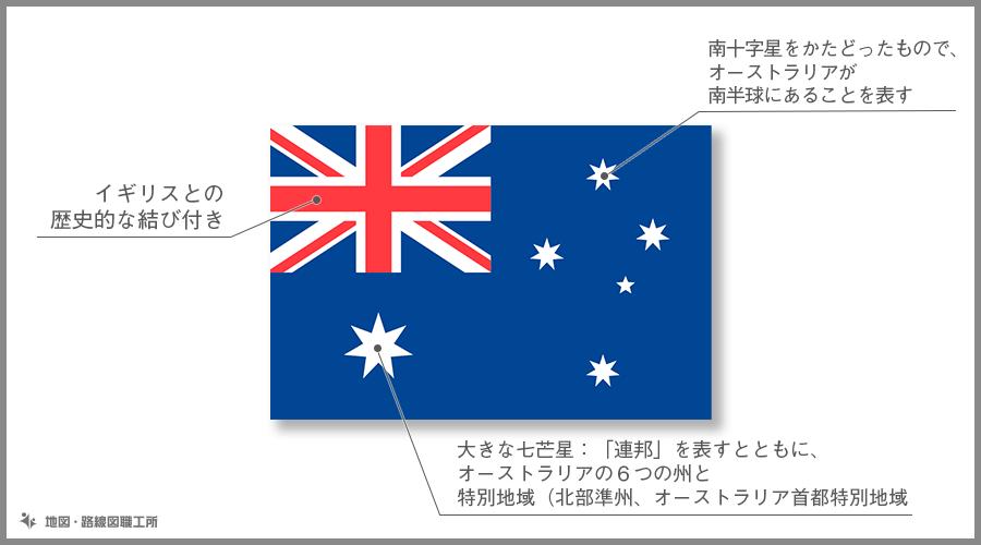オーストラリア連邦 国旗の由来・意味