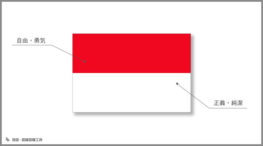 インドネシア共和国 国旗の由来・意味