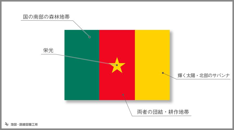 カメルーン共和国 国旗の由来・意味