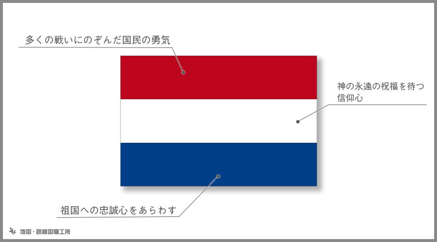 オランダ王国 国旗の由来・意味