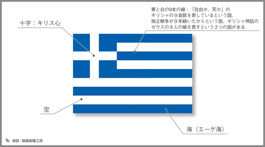 ギリシャ共和国 国旗の由来・意味