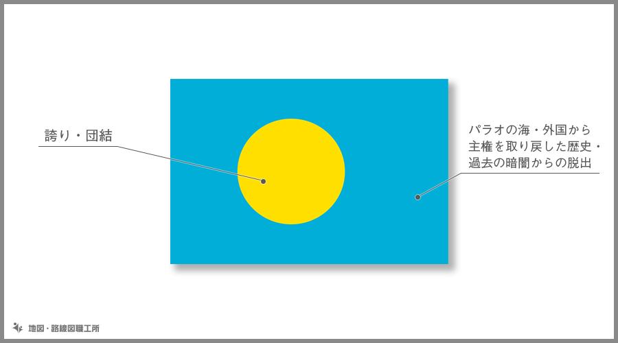 パラオ共和国 国旗の由来・意味