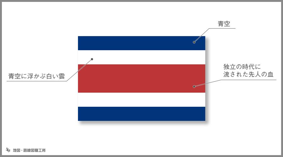 コスタリカ共和国 国旗の由来・意味