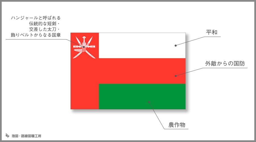 オマーン国 国旗の由来・意味