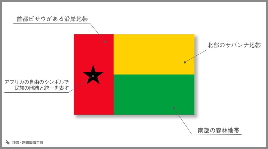 ギニアビサウ共和国 国旗の由来・意味