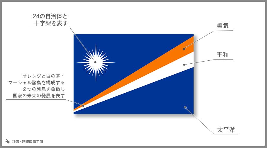 マーシャル諸島共和国 国旗の由来・意味