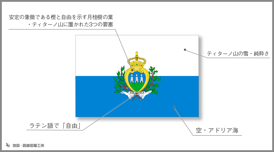 サンマリノ共和国 国旗の由来・意味