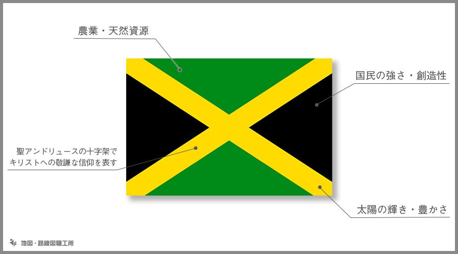 ジャマイカ 国旗の由来・意味国旗の由来・意味