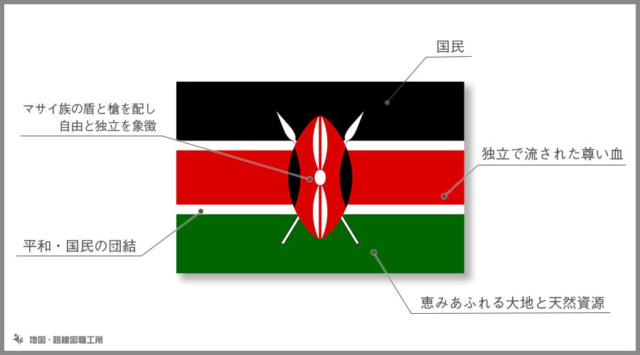 ケニア共和国 国旗の由来・意味