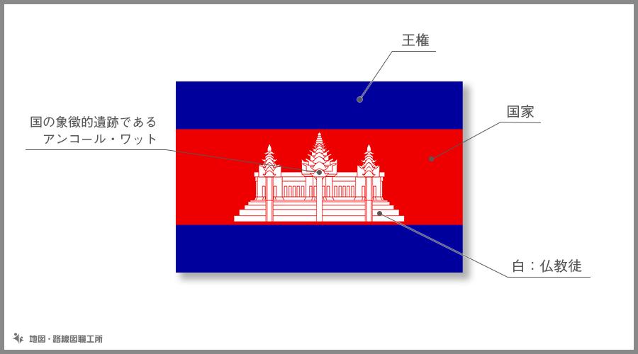 カンボジア王国 国旗の由来・意味