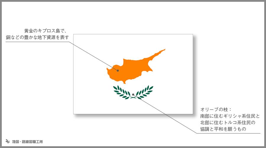 キプロス共和国 国旗の由来・意味