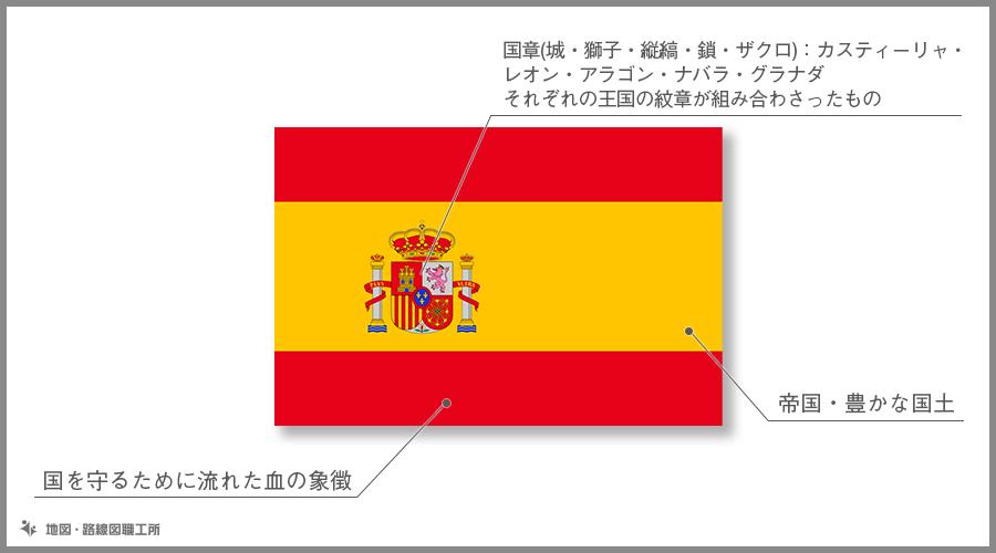 スペイン 国旗の由来・意味