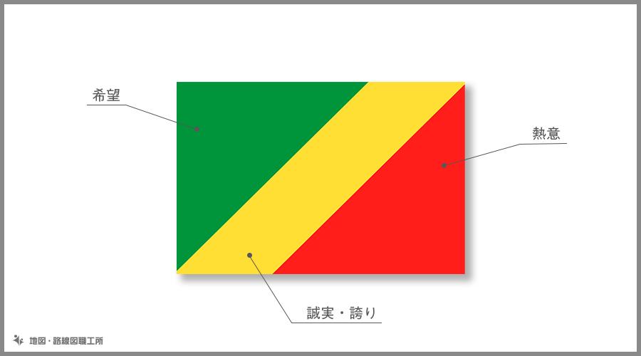 コンゴ共和国 国旗の由来・意味