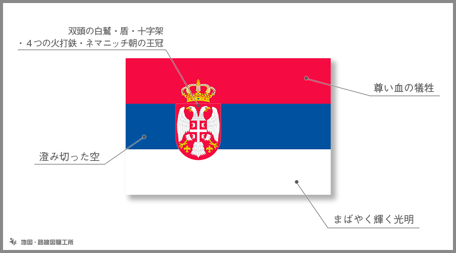 セルビア共和国 国旗の由来・意味