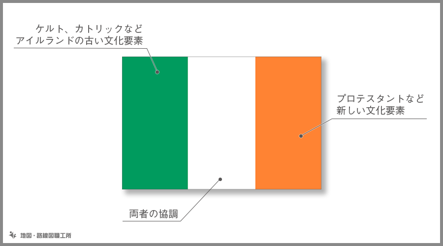 アイルランド 国旗の由来・意味