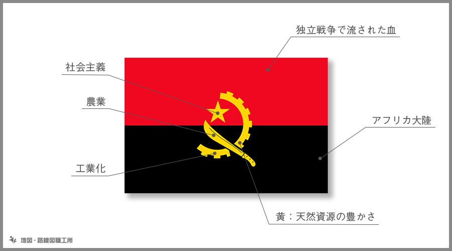 アンゴラ共和国 国旗の由来・意味