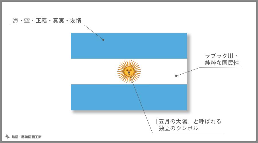 アルゼンチン共和国 国旗の由来・意味