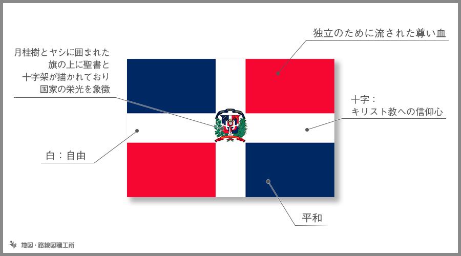 ドミニカ共和国 国旗の由来・意味