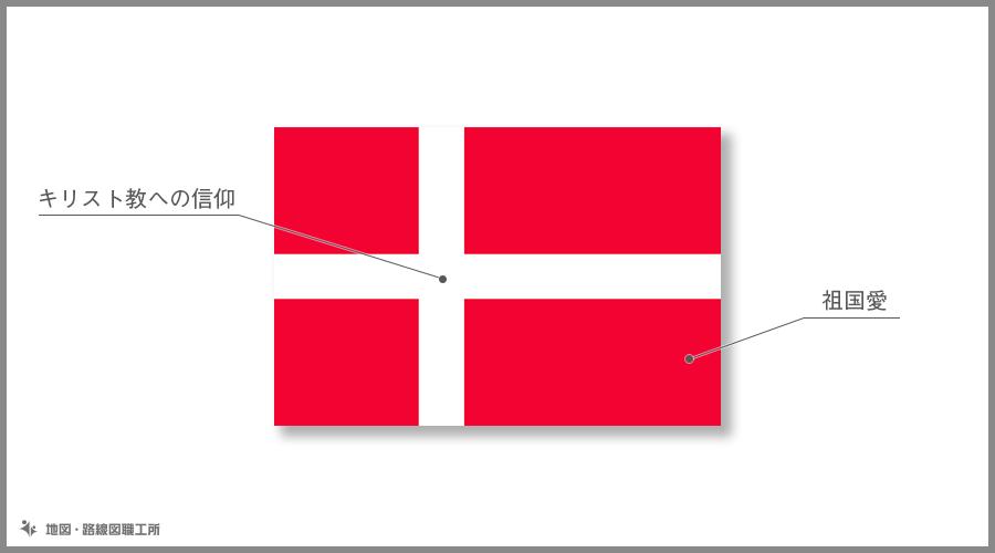 デンマーク王国 国旗の由来・意味