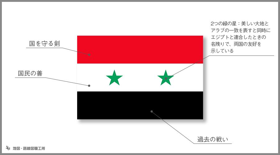 シリア・アラブ共和国