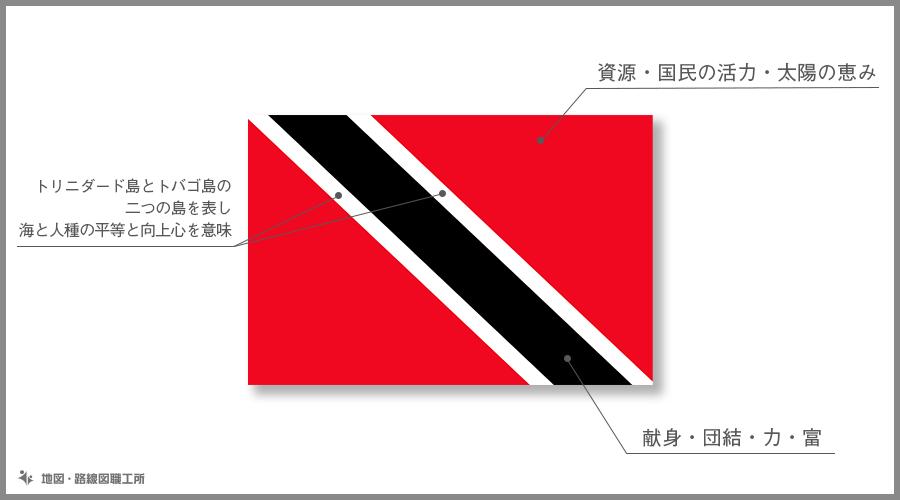 トリニダード・トバゴ共和国 国旗の由来・意味
