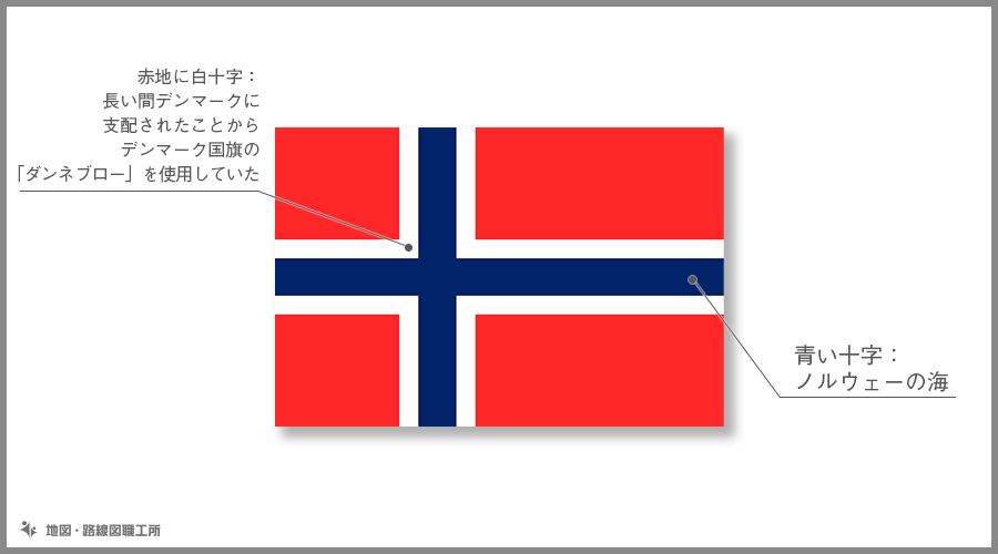 ノルウェー王国 国旗の由来・意味