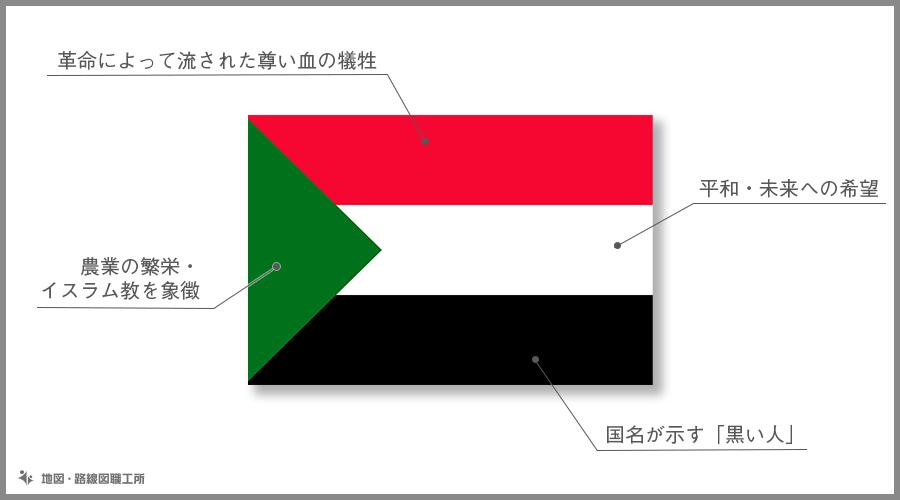 スーダン共和国 国旗の由来・意味
