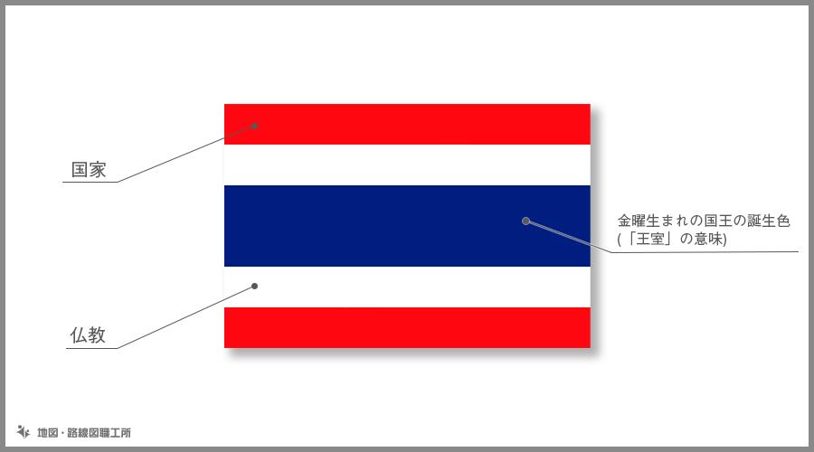 タイ王国 国旗の由来・意味