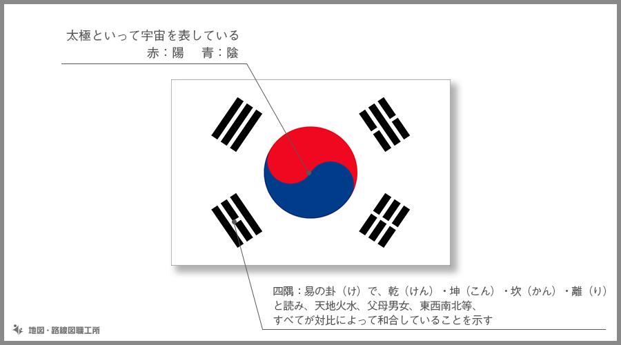 大韓民国 国旗の由来・意味
