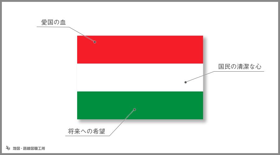 ハンガリー 国旗の由来・意味