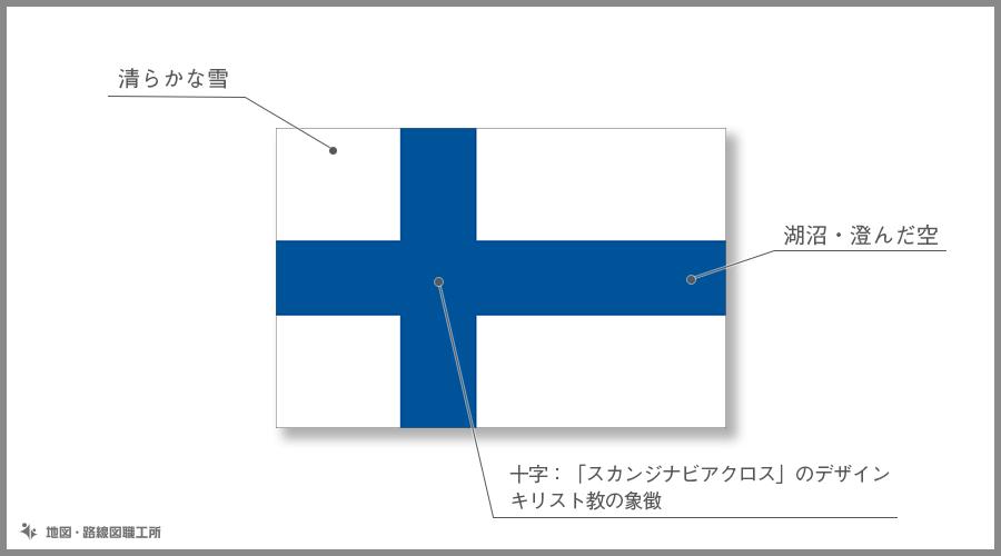 フィンランド国旗の由来・意味