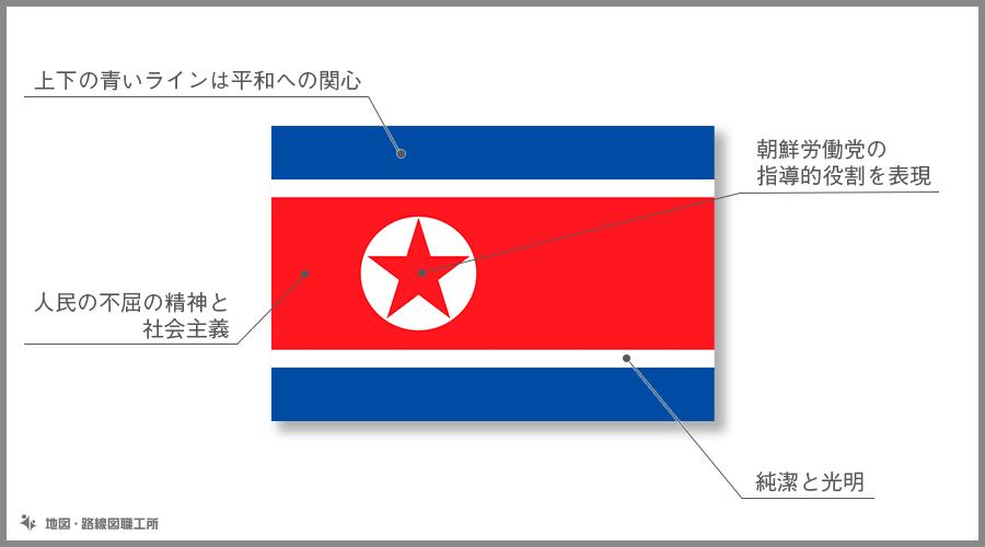 朝鮮民主主義人民共和国(北朝鮮) 国旗の由来・意味