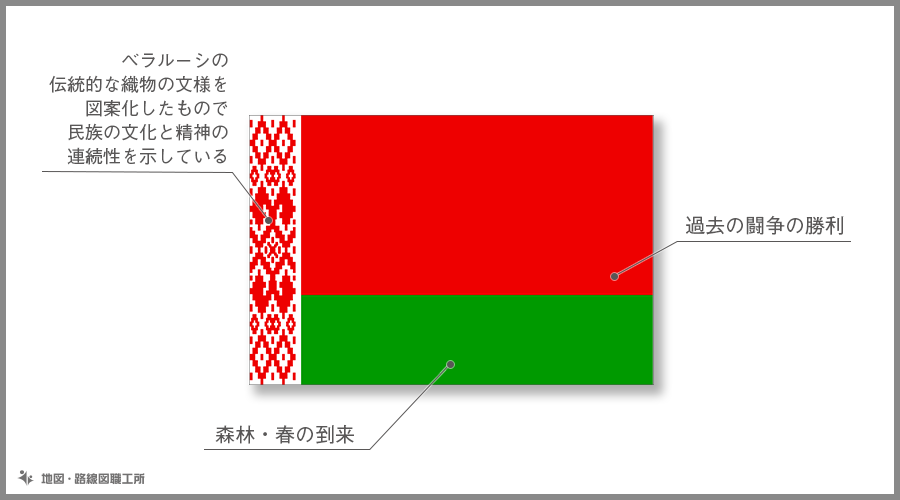 ベラルーシ共和国 国旗の由来・意味