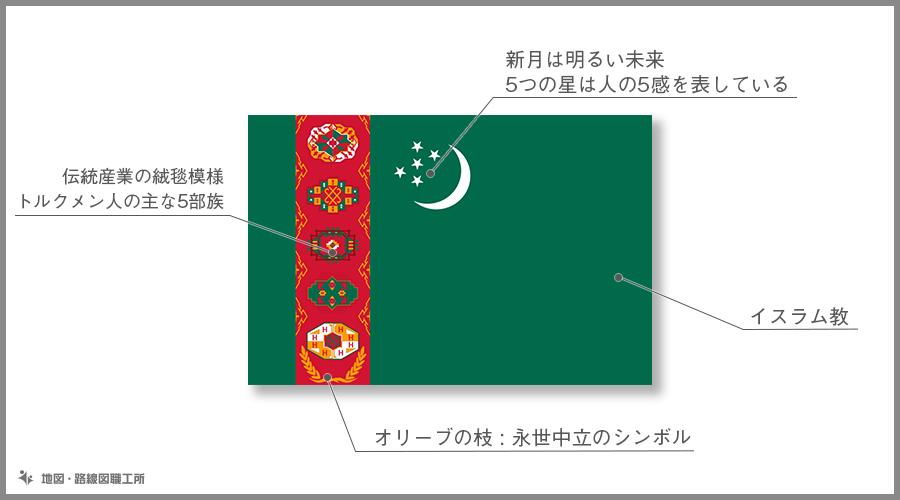 トルクメニスタン 国旗の由来・意味