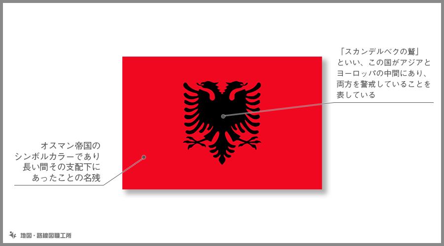 アルバニア共和国 国旗の由来・意味