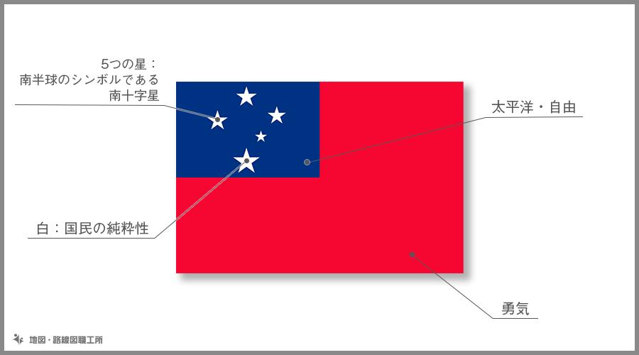 サモア独立国 国旗の由来・意味
