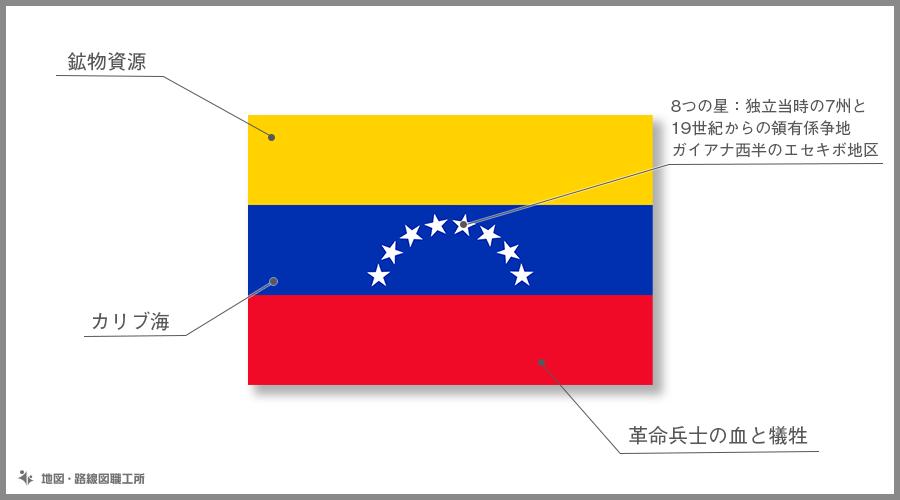 ベネズエラ・ボリバル共和国 国旗の由来・意味