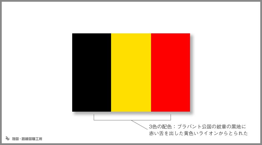 ベルギー 国旗の由来・意味