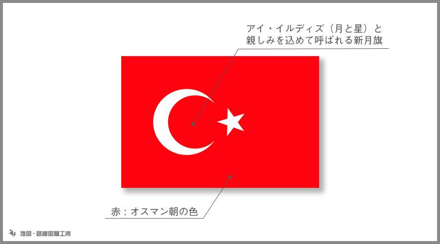トルコ共和国 国旗の由来・意味
