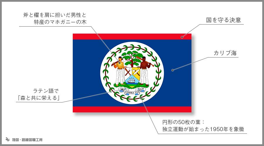 ベリーズ 国旗の由来・意味