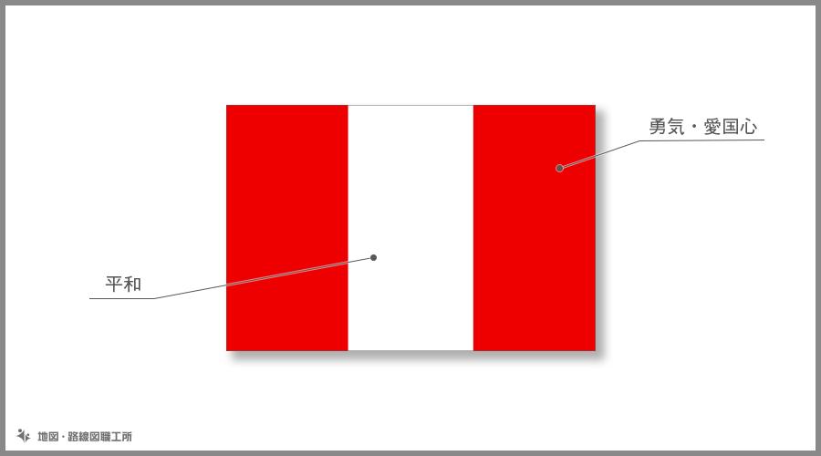 ペルー共和国 国旗の由来・意味